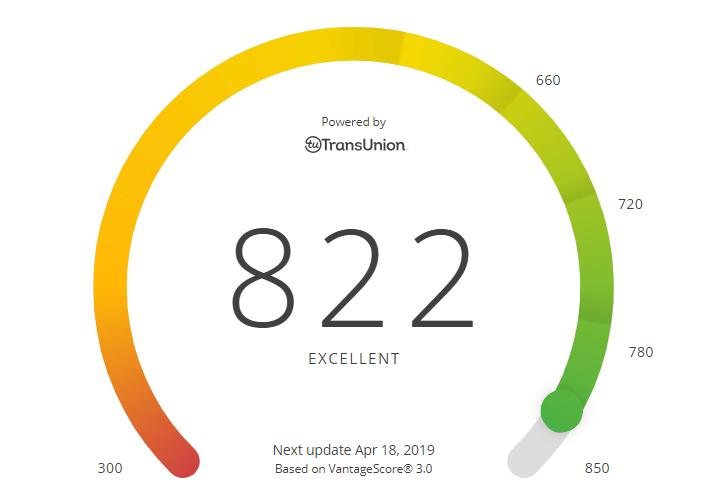 780 Credit Score >> How To Get An Excellent Credit Score Retirements Com